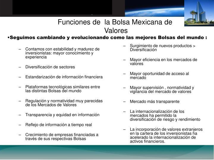 Funciones de  la Bolsa Mexicana de