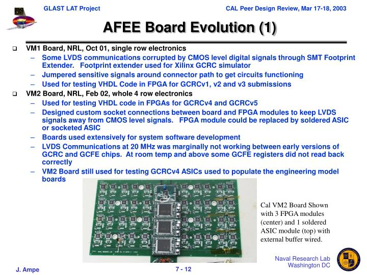 AFEE Board Evolution (1)