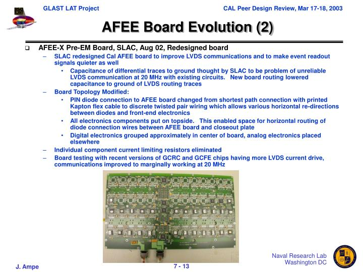 AFEE Board Evolution (2)