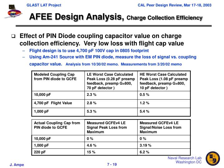 AFEE Design Analysis,