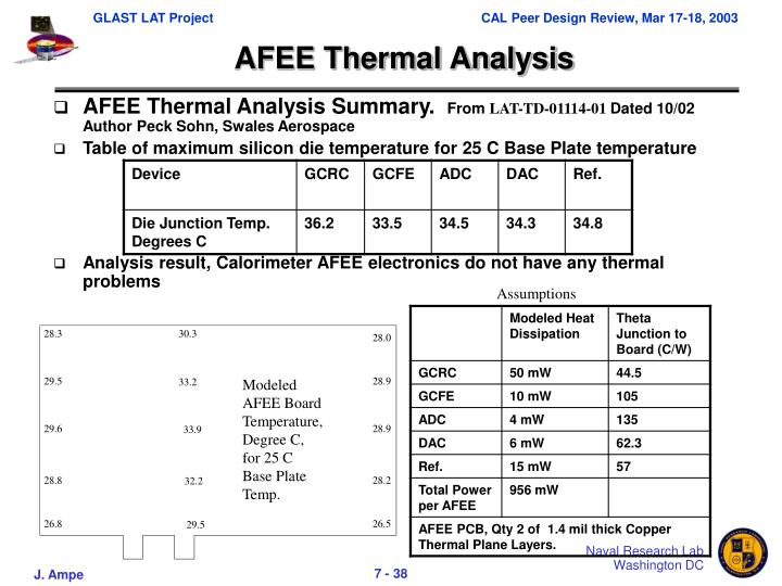 AFEE Thermal Analysis