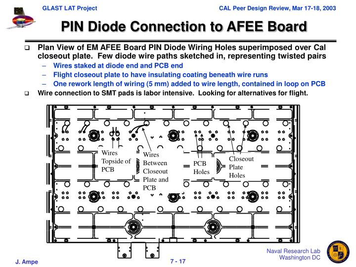 PIN Diode Connection to AFEE Board