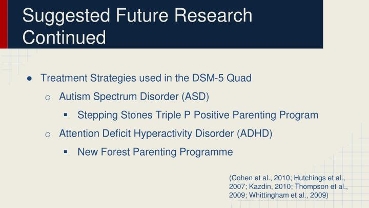 Suggested Future Research Continued