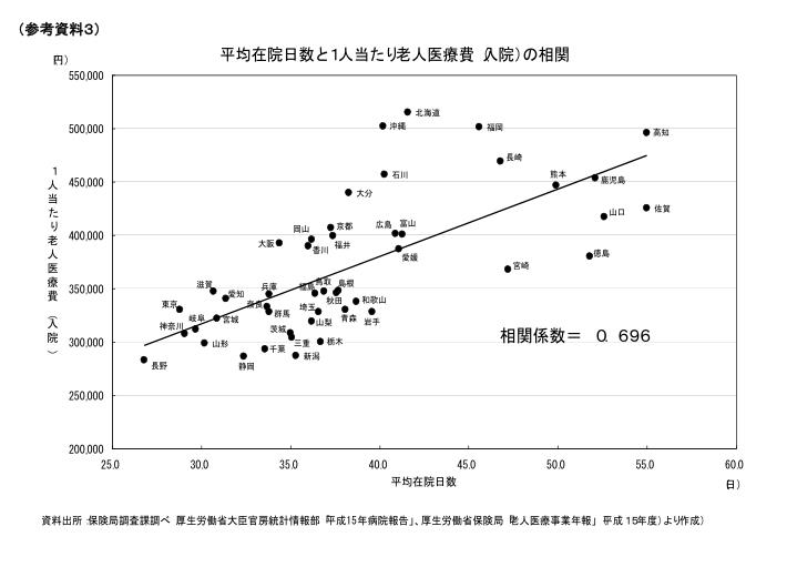 (参考資料3)