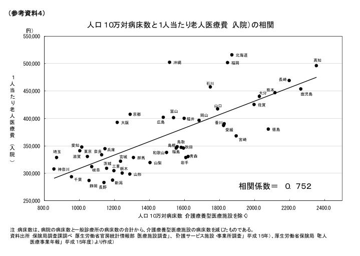 (参考資料4)