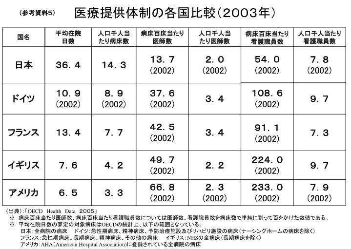(参考資料5)