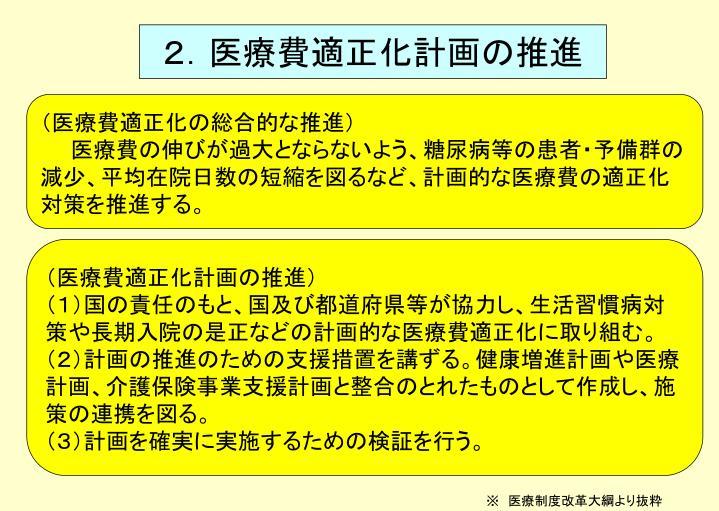 2.医療費適正化計画の推進