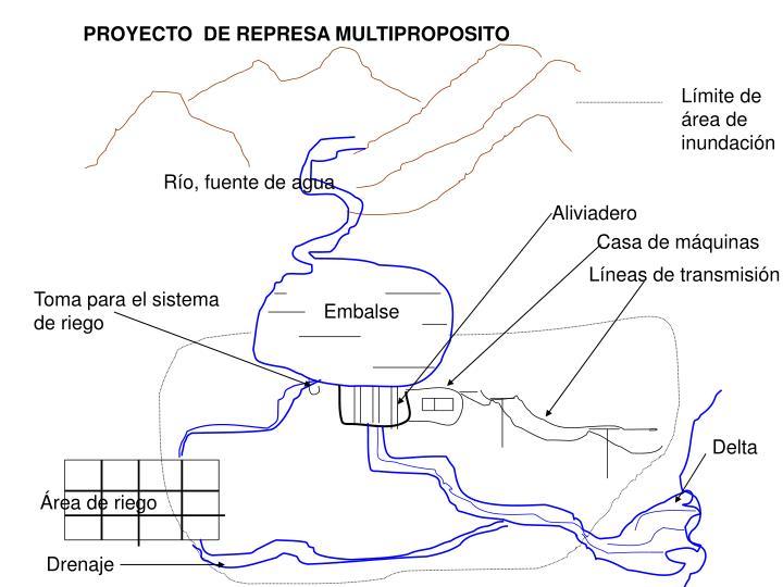 PROYECTO  DE REPRESA MULTIPROPOSITO