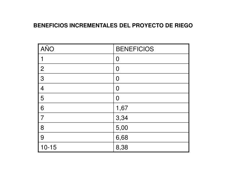 BENEFICIOS INCREMENTALES DEL PROYECTO DE RIEGO