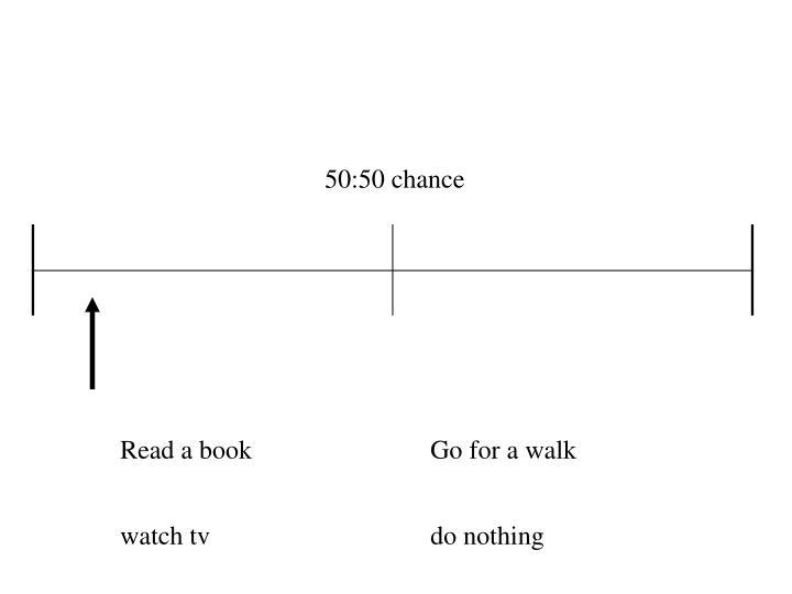 50:50 chance