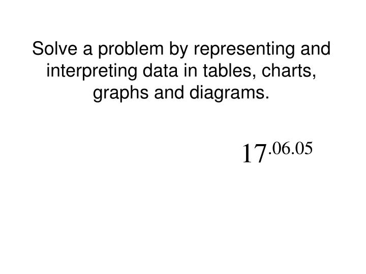Solve a problem by representing and