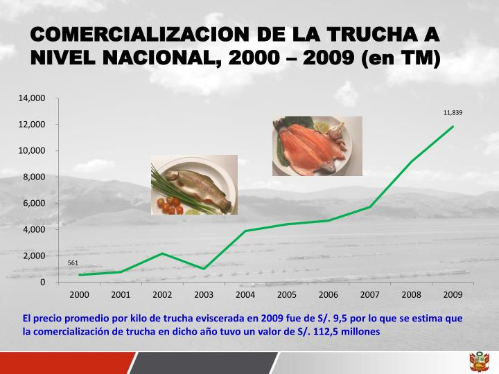 COMERCIALIZACION DE LA TRUCHA A NIVEL NACIONAL, 2000 – 2009 (en TM)