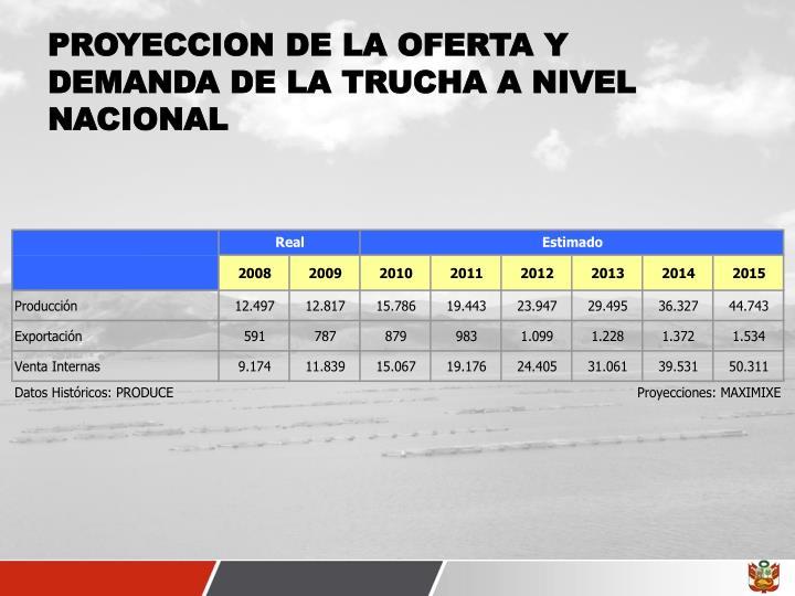 PROYECCION DE LA OFERTA Y DEMANDA DE LA TRUCHA A NIVEL NACIONAL