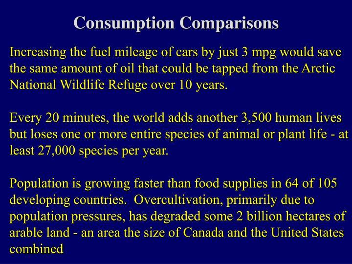 Consumption Comparisons