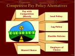 competitive pay policy alternatives1