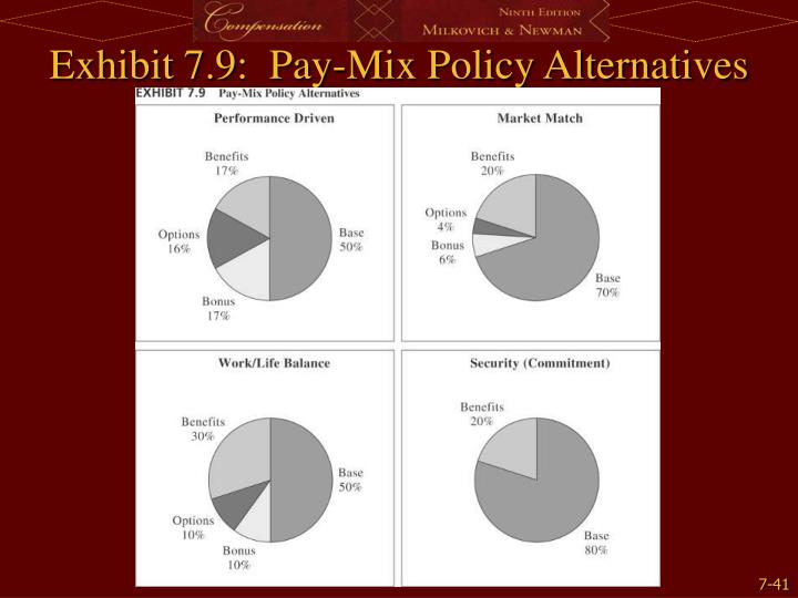 Exhibit 7.9:  Pay-Mix Policy Alternatives