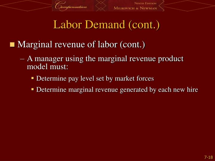 Labor Demand (cont.)