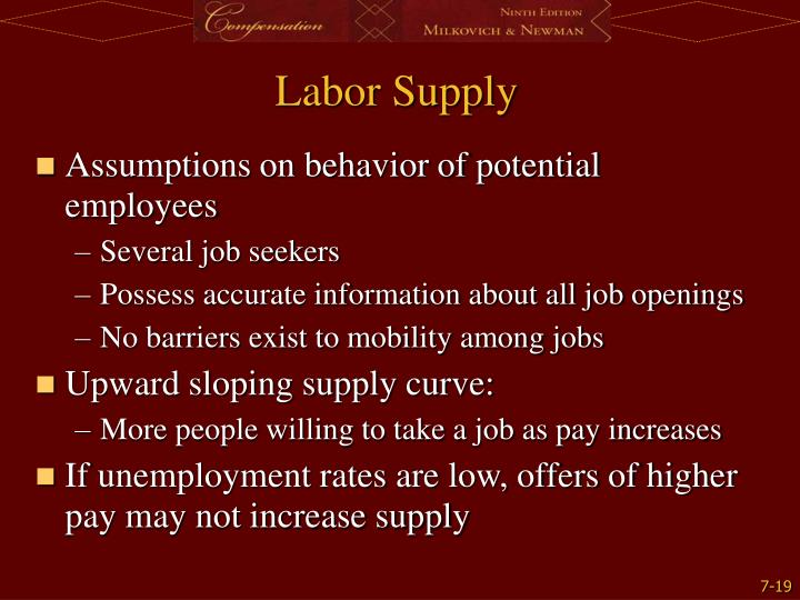 Labor Supply
