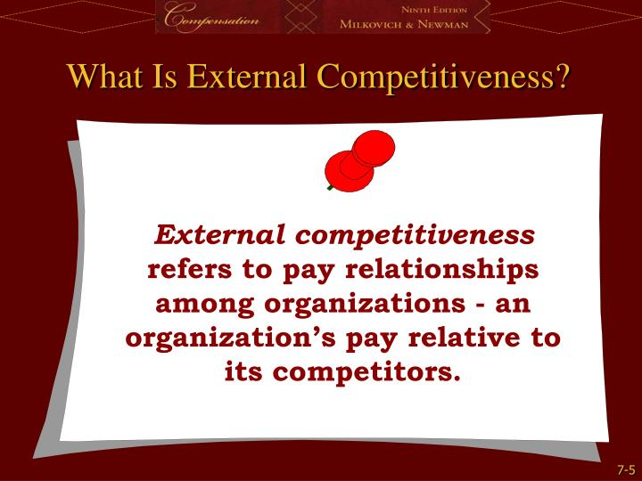 What Is External Competitiveness?
