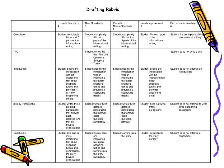 Drafting Rubric