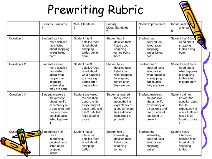 Prewriting Rubric