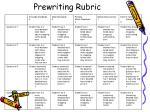 prewriting rubric