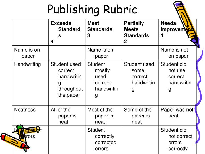Publishing Rubric