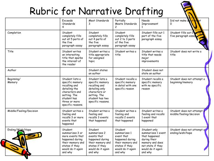 Rubric for Narrative Drafting