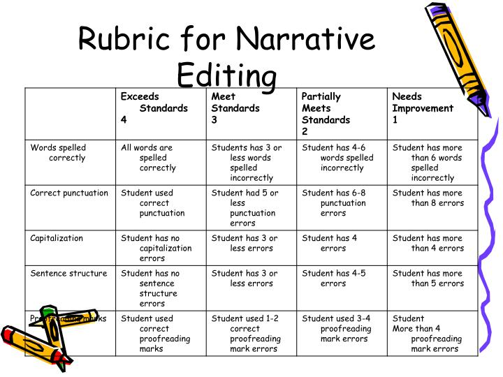 Rubric for Narrative Editing