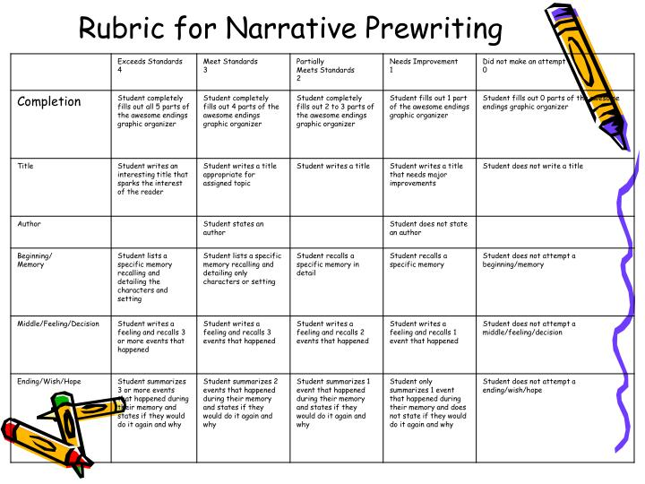 Rubric for Narrative Prewriting