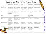 rubric for narrative prewriting
