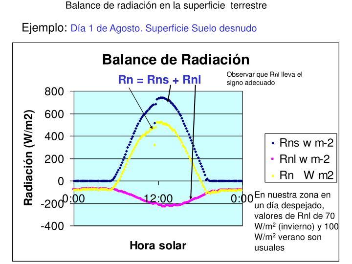 Balance de radiación en la superficie  terrestre