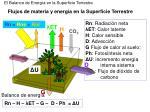 el balance de energ a en la superficie terrestre