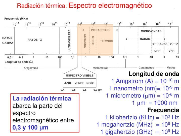 Radiación térmica.
