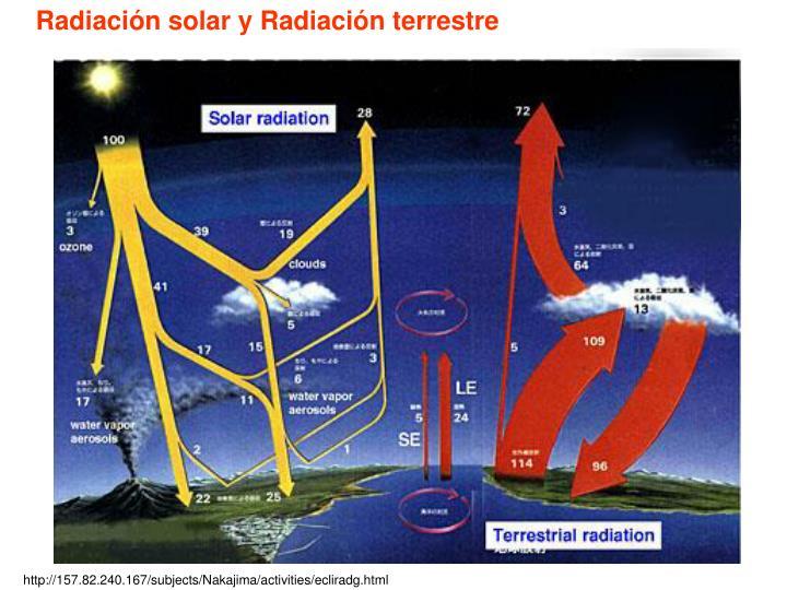 Radiación solar y Radiación terrestre
