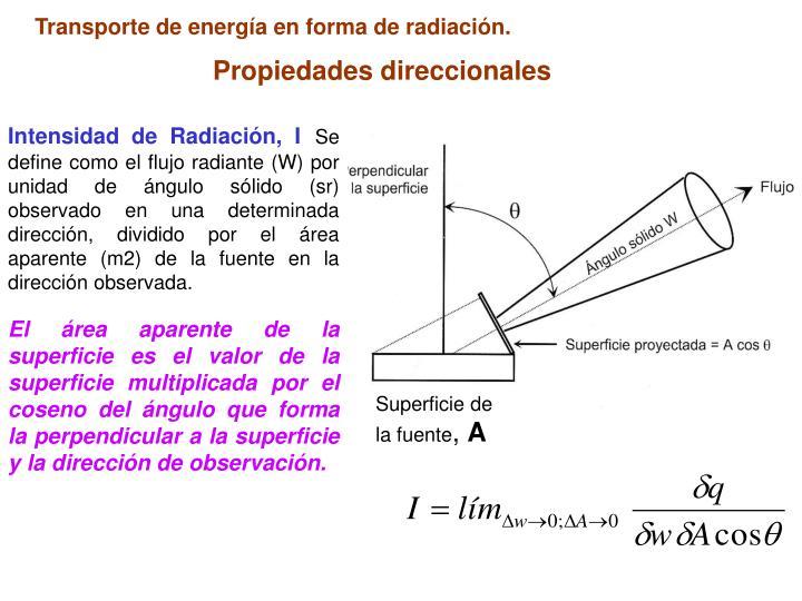 Transporte de energía en forma de radiación.