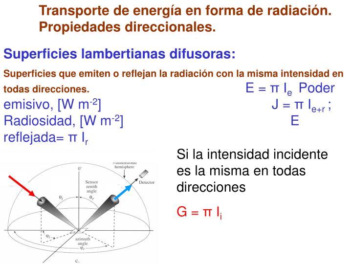 Transporte de energía en forma de radiación. Propiedades direccionales.
