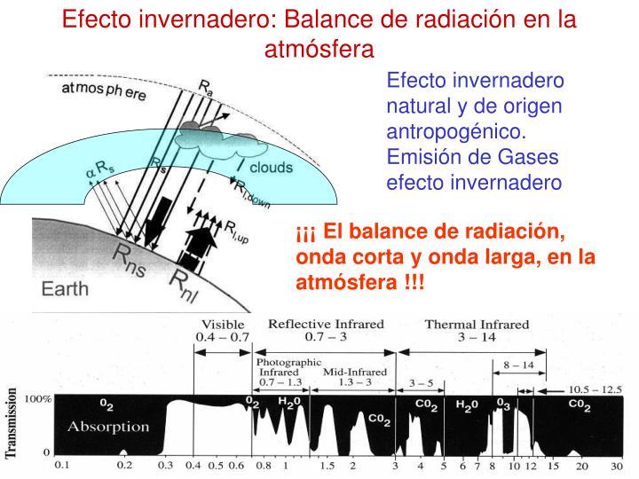 Efecto invernadero: Balance de radiación en la atmósfera