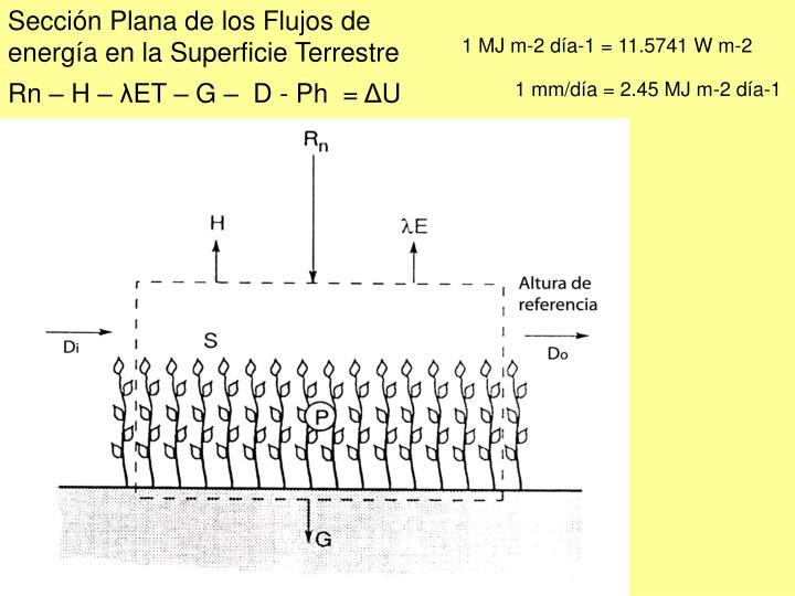 Sección Plana de los Flujos de energía en la Superficie Terrestre