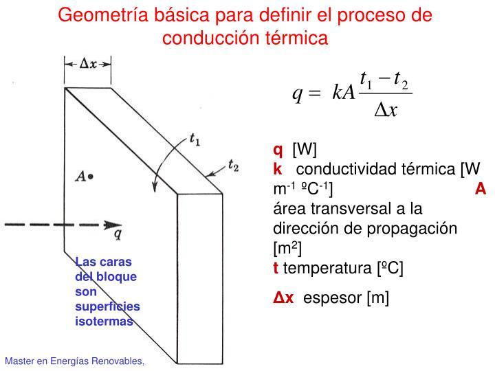 Geometría básica para definir el proceso de conducción térmica