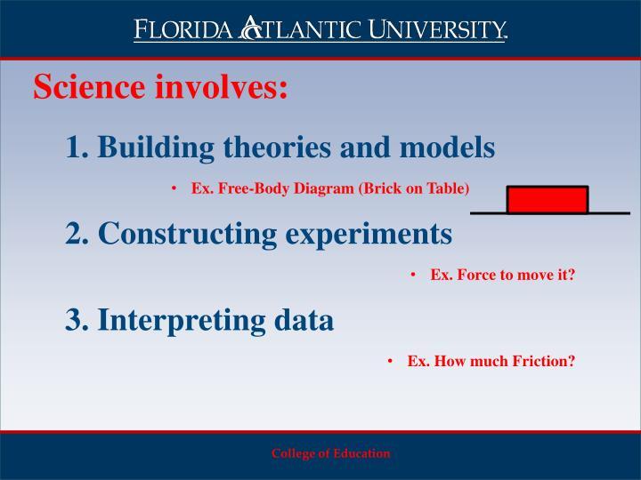 Science involves: