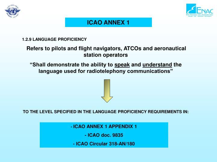 ICAO ANNEX 1