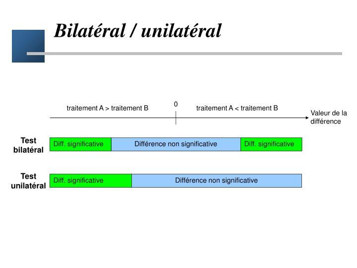 Bilatéral / unilatéral