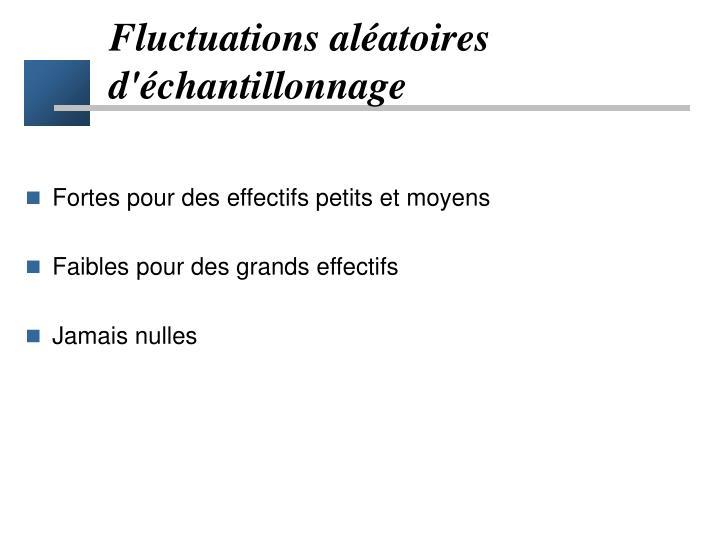 Fluctuations aléatoires d'échantillonnage