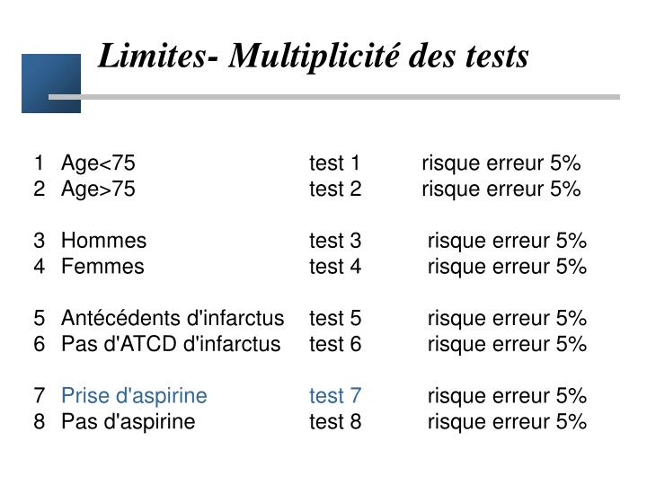 Limites- Multiplicité des tests