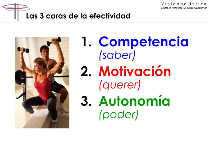 Las 3 caras de la efectividad