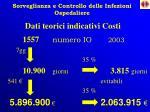 sorveglianza e controllo delle infezioni ospedaliere8