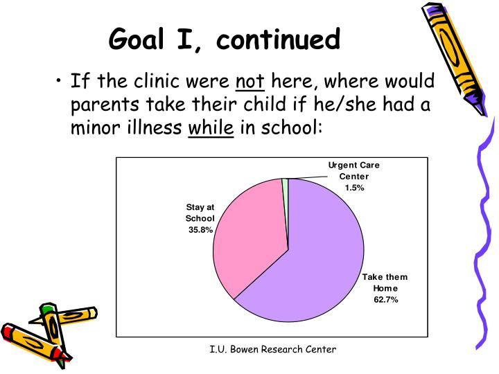 Goal I, continued