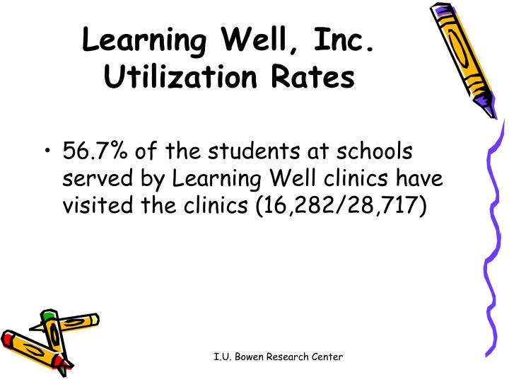 Learning Well, Inc. Utilization Rates
