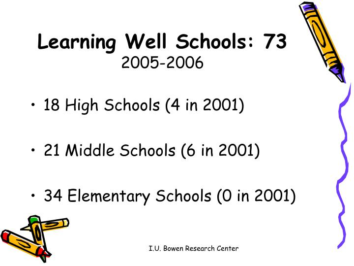 Learning Well Schools: 73
